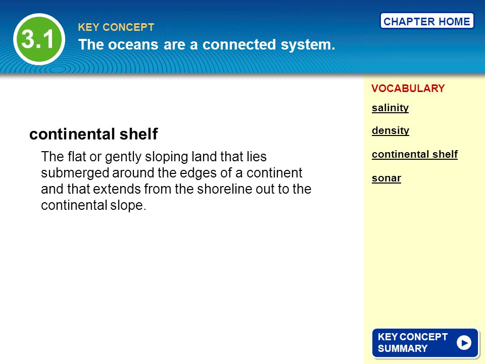 3.1 continental shelf The oceans are a connected system.