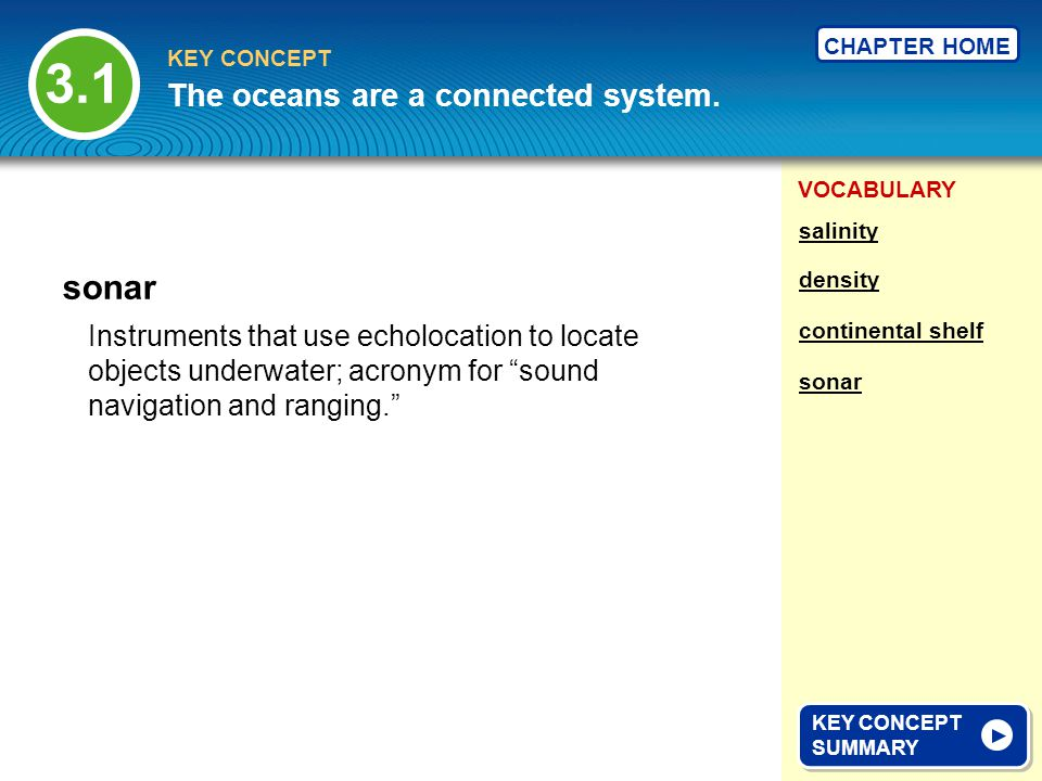 3.1 sonar The oceans are a connected system.