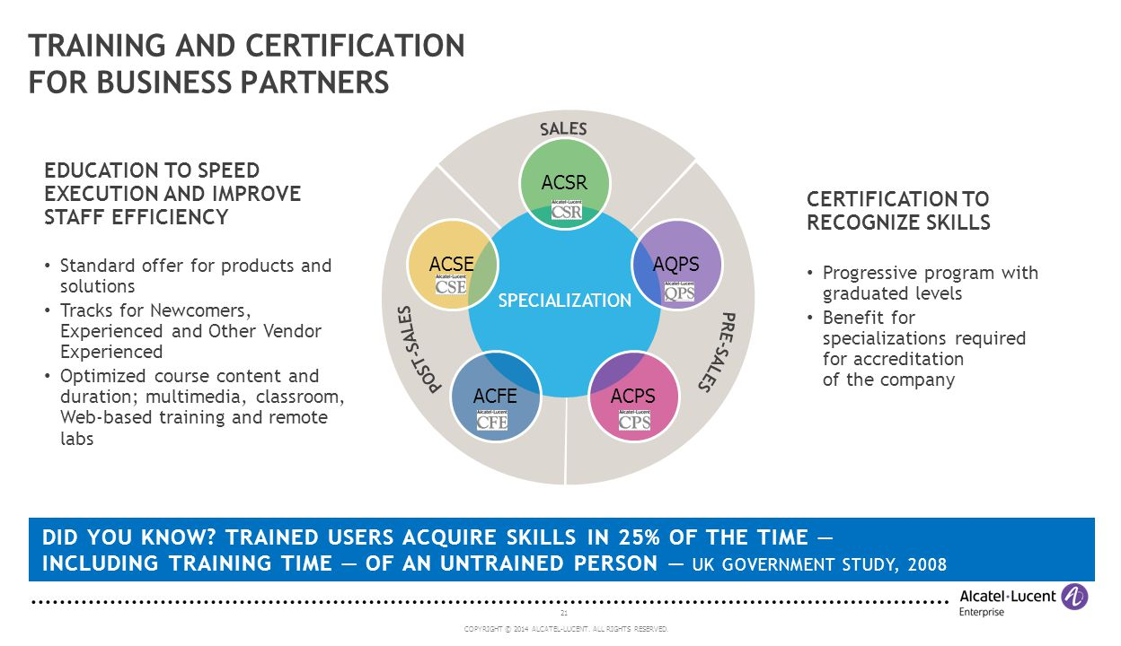 TRAINING AND CERTIFICATION FOR BUSINESS PARTNERS