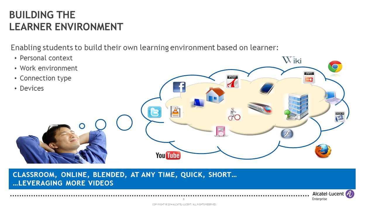 BUILDING THE LEARNER ENVIRONMENT