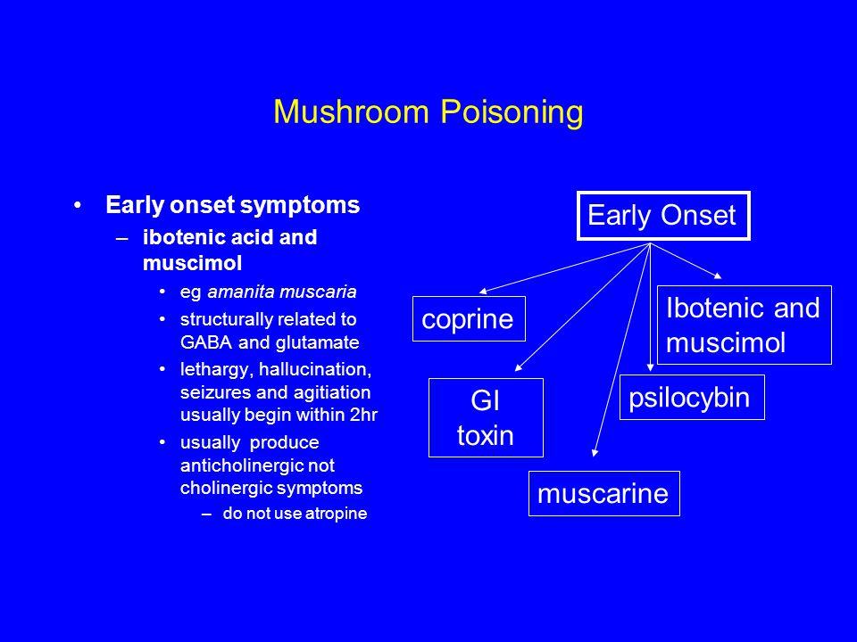 Mushroom Poisoning Early Onset Ibotenic and coprine muscimol