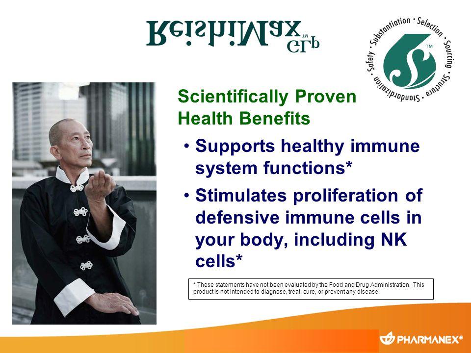 Scientifically Proven Health Benefits