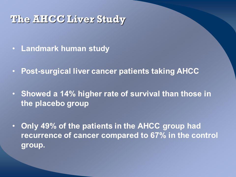 The AHCC Liver Study Landmark human study