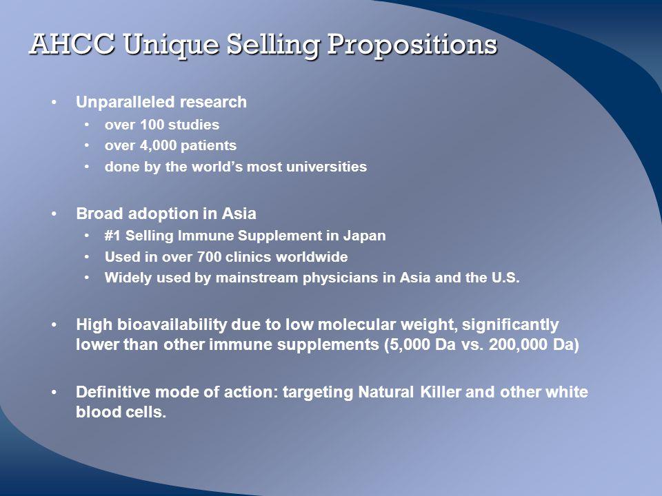 AHCC Unique Selling Propositions