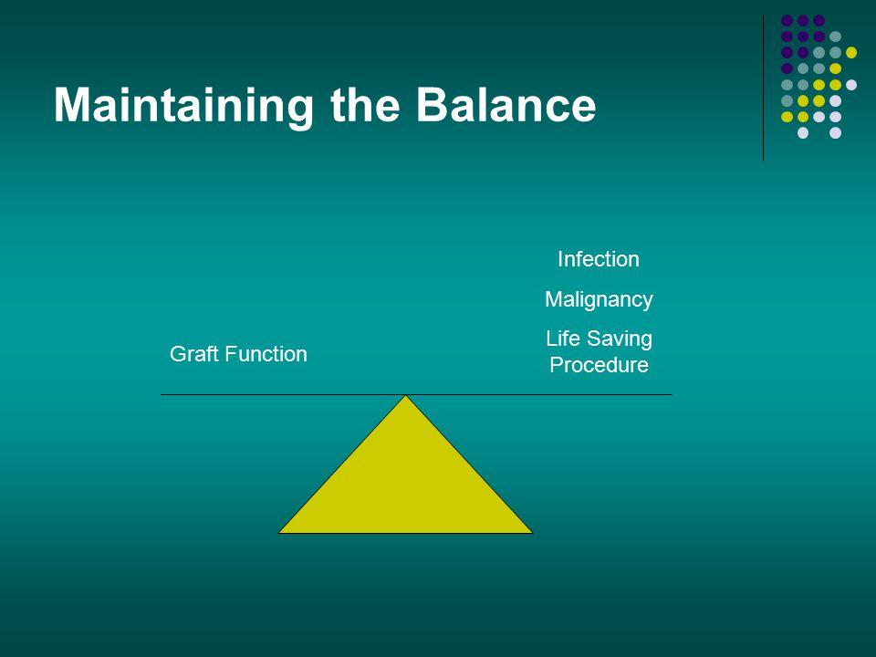 Maintaining the Balance