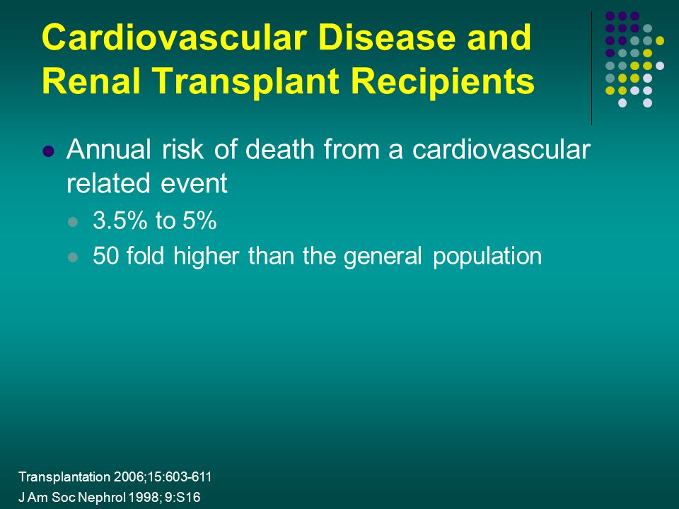 Cardiovascular Disease and Renal Transplant Recipients