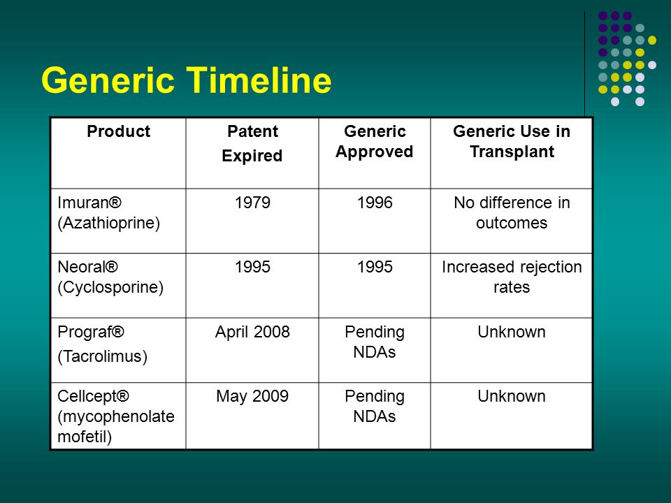 Generic Use in Transplant