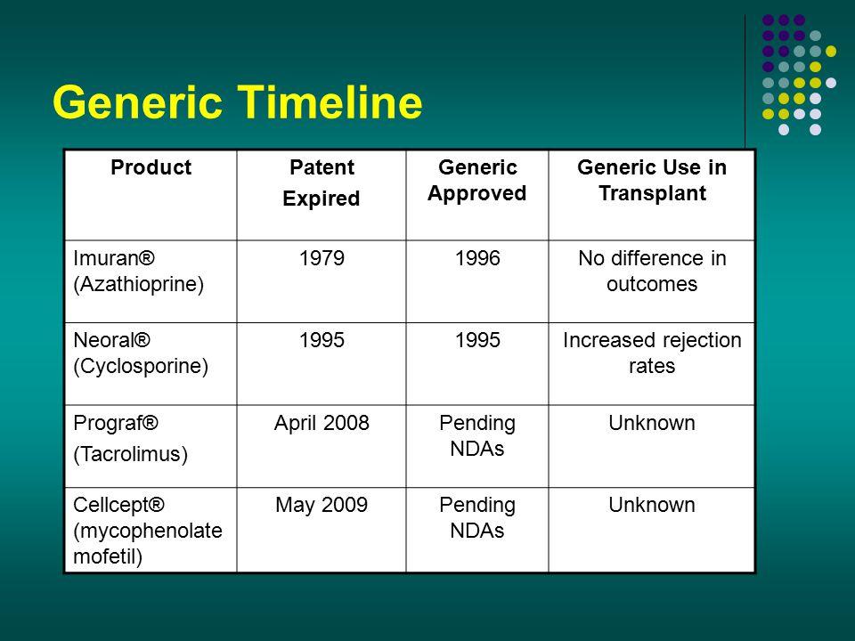 Generic Use in Transplant