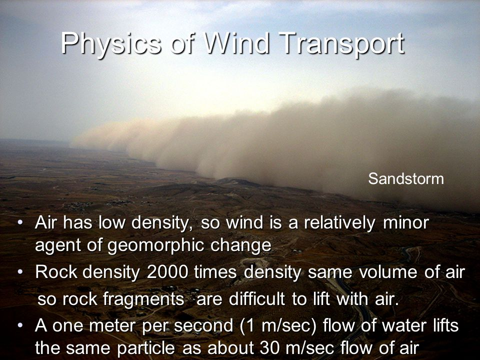 Physics of Wind Transport