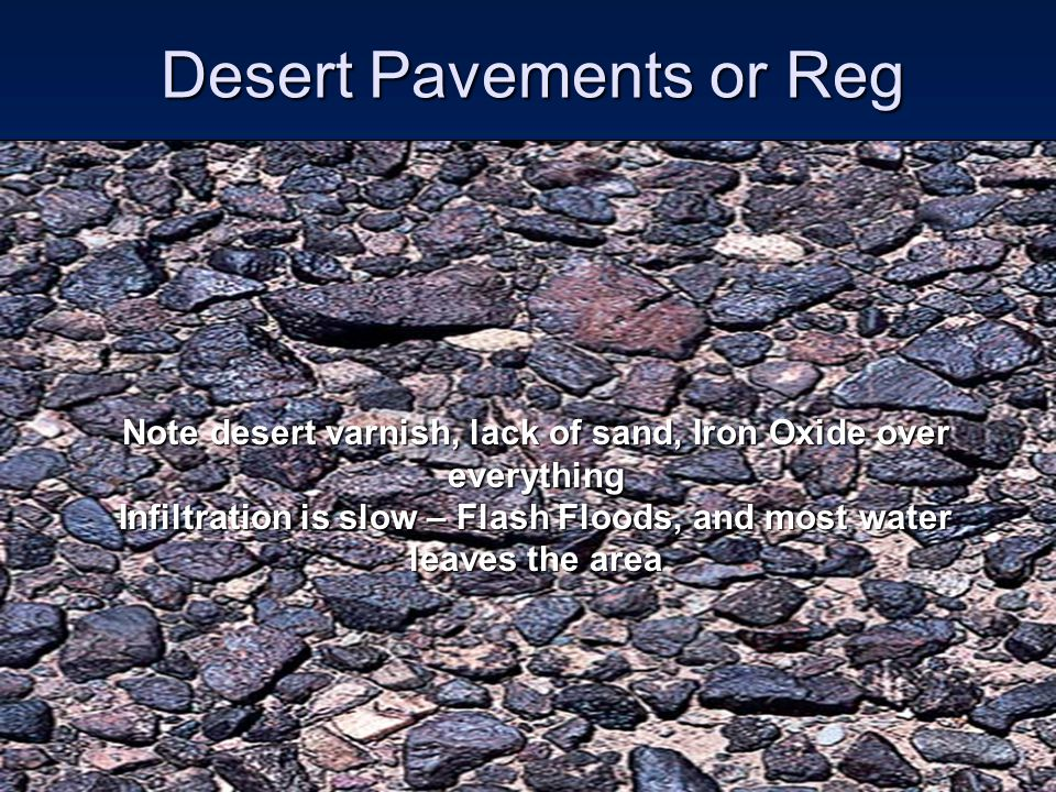 Desert Pavements or Reg