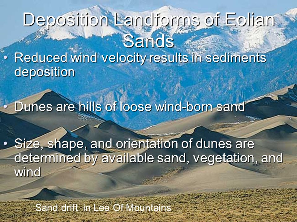 Deposition Landforms of Eolian Sands