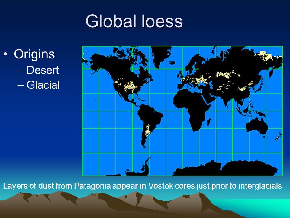 Global loess Origins Desert Glacial