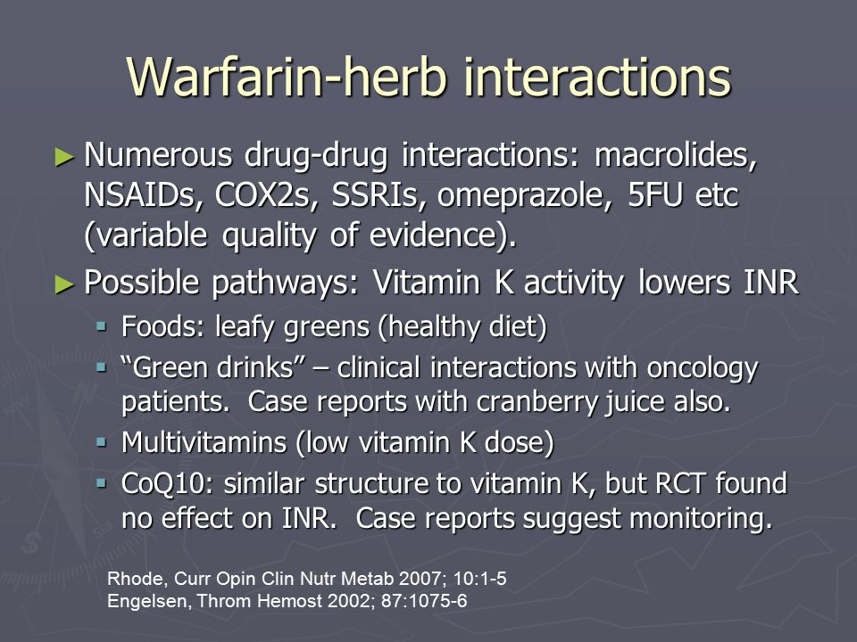 Warfarin-herb interactions