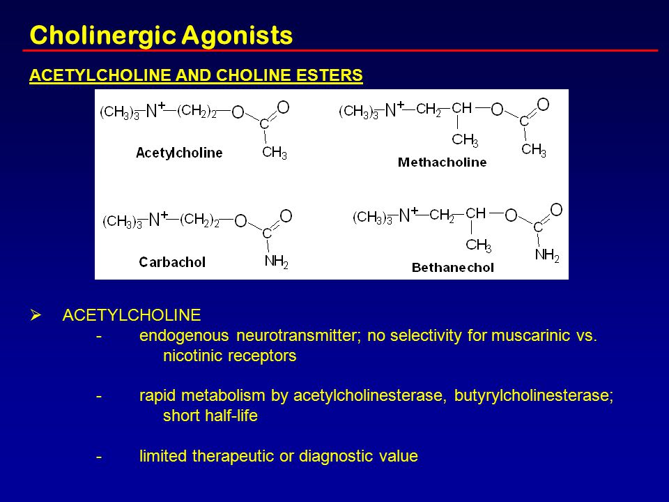 Cholinergic Agonists ACETYLCHOLINE AND CHOLINE ESTERS Ø ACETYLCHOLINE