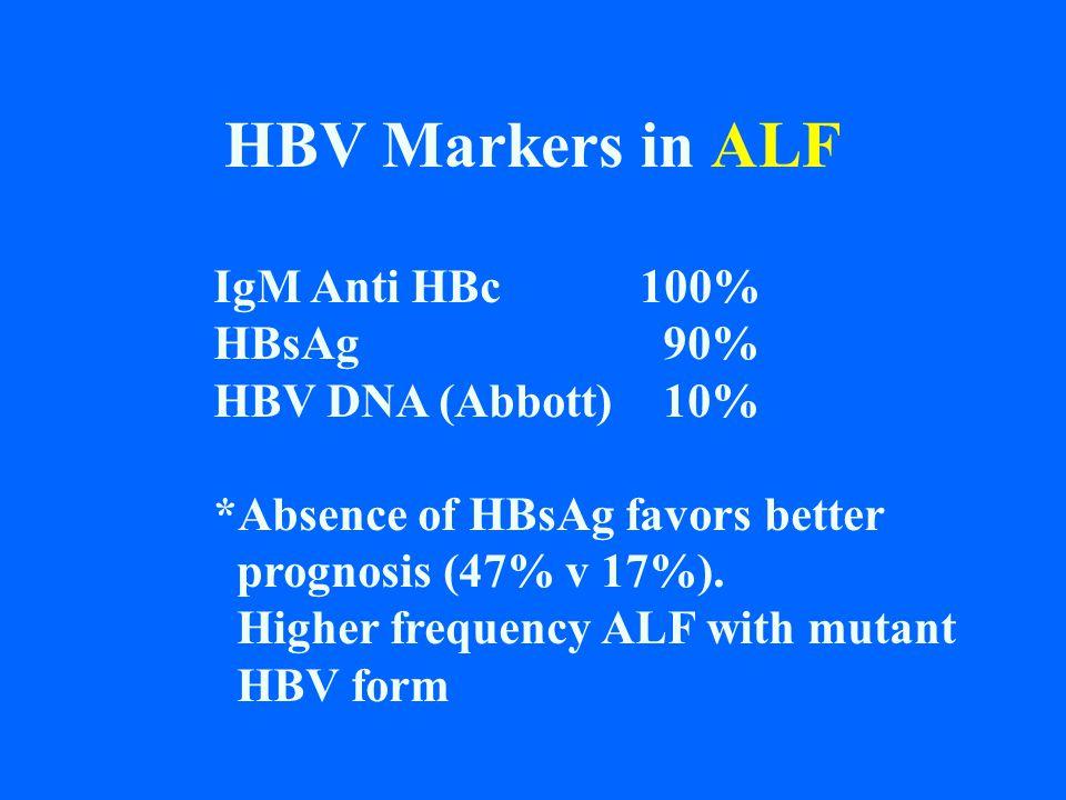 HBV Markers in ALF IgM Anti HBc 100% HBsAg 90% HBV DNA (Abbott) 10%