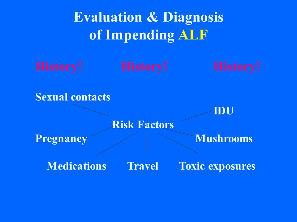 Evaluation & Diagnosis of Impending ALF