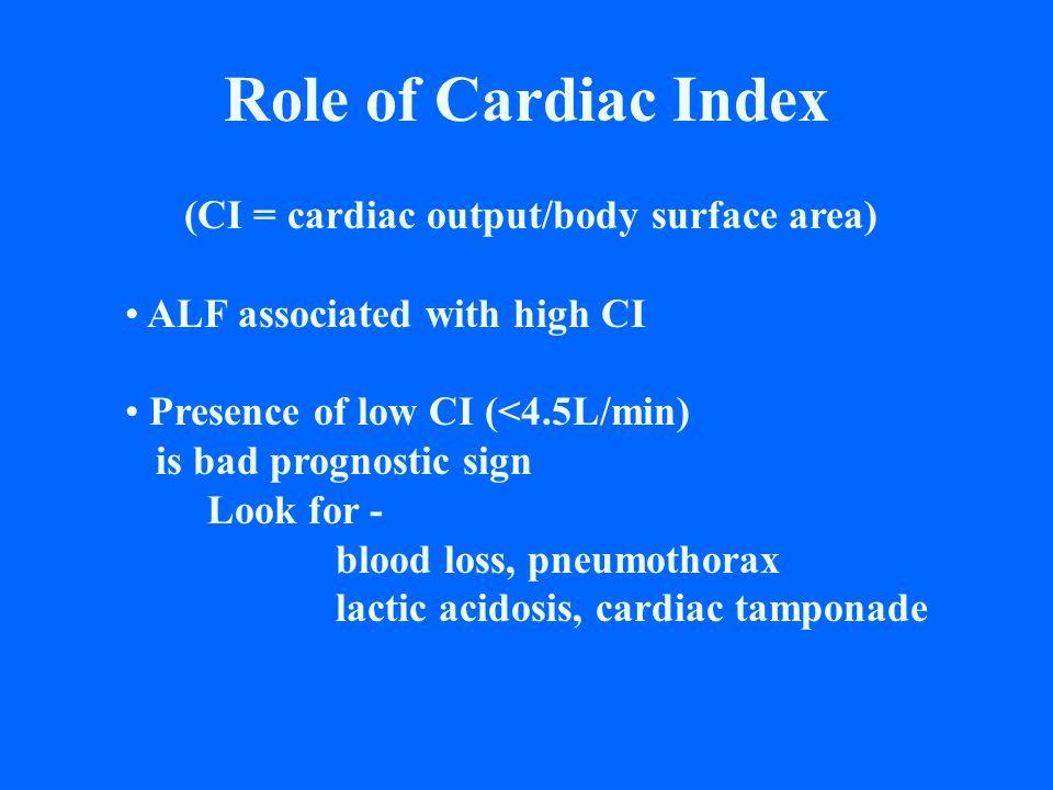(CI = cardiac output/body surface area)