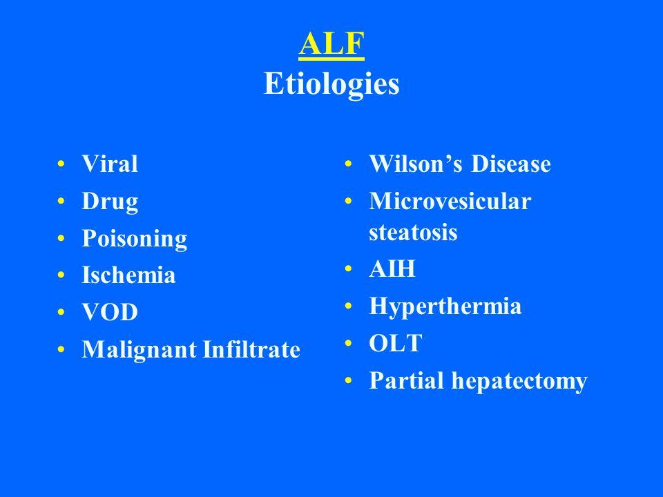 ALF Etiologies Viral Drug Poisoning Ischemia VOD Malignant Infiltrate
