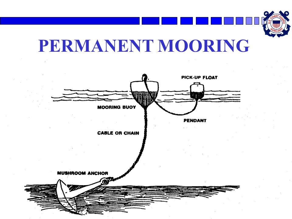 PERMANENT MOORING