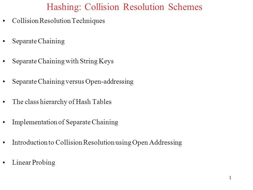Hashing: Collision Resolution Schemes