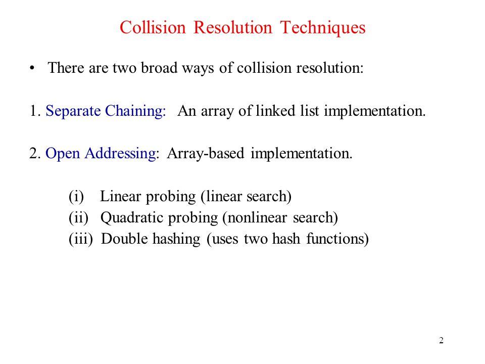 Collision Resolution Techniques