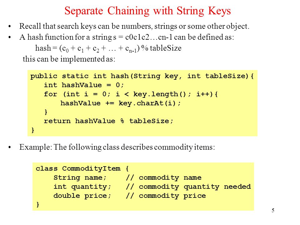 Separate Chaining with String Keys