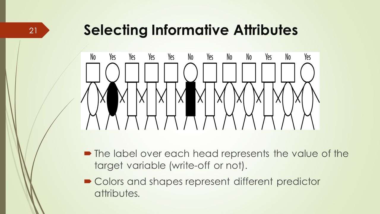 Selecting Informative Attributes
