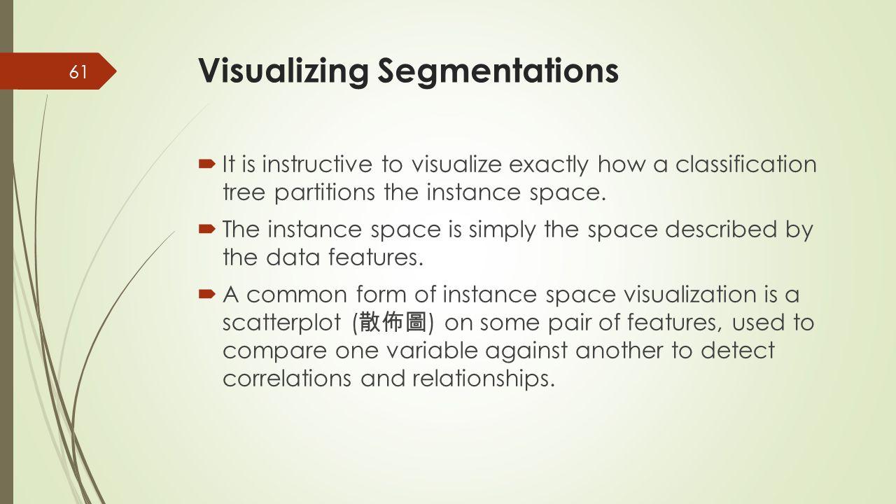 Visualizing Segmentations