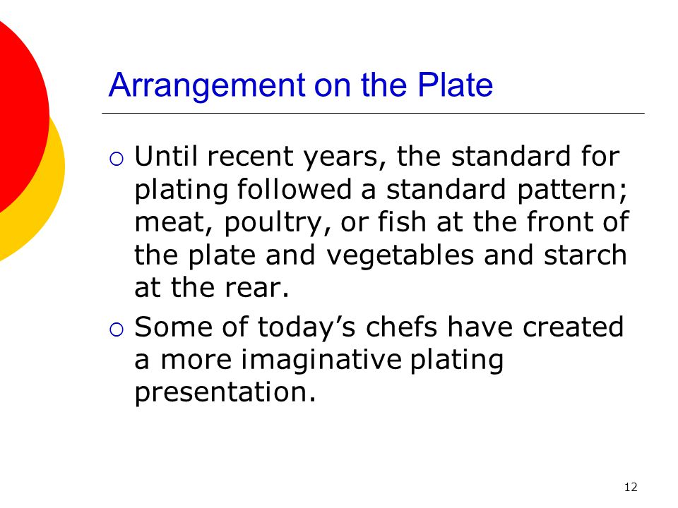 Arrangement on the Plate