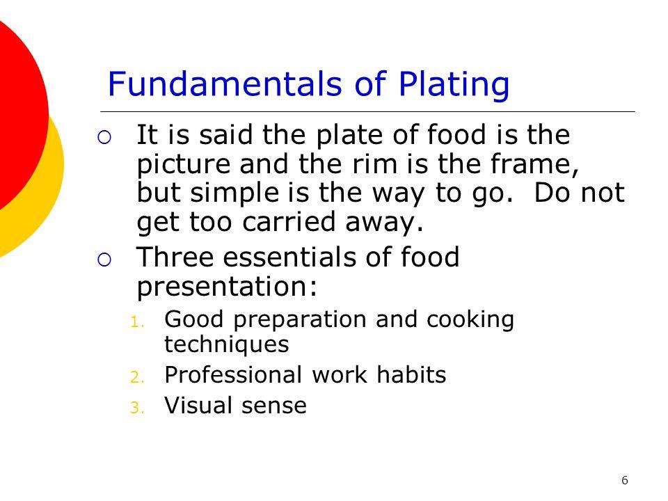 Fundamentals of Plating