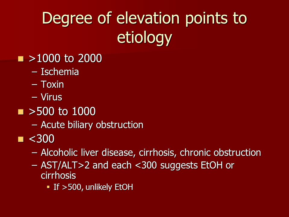 Degree of elevation points to etiology