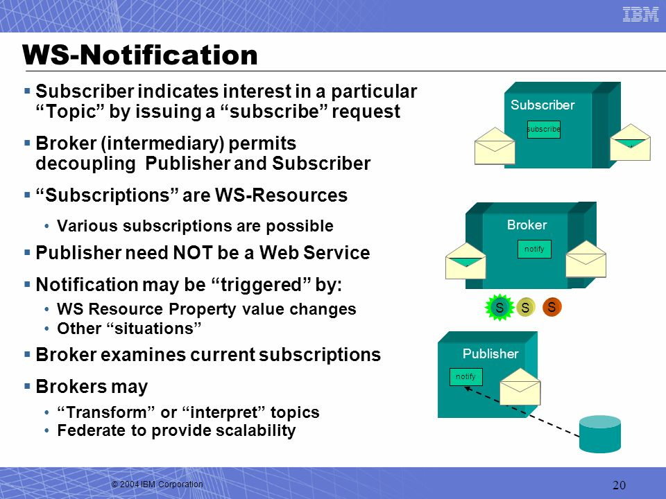 WS-Notification Subscriber indicates interest in a particular Topic by issuing a subscribe request.