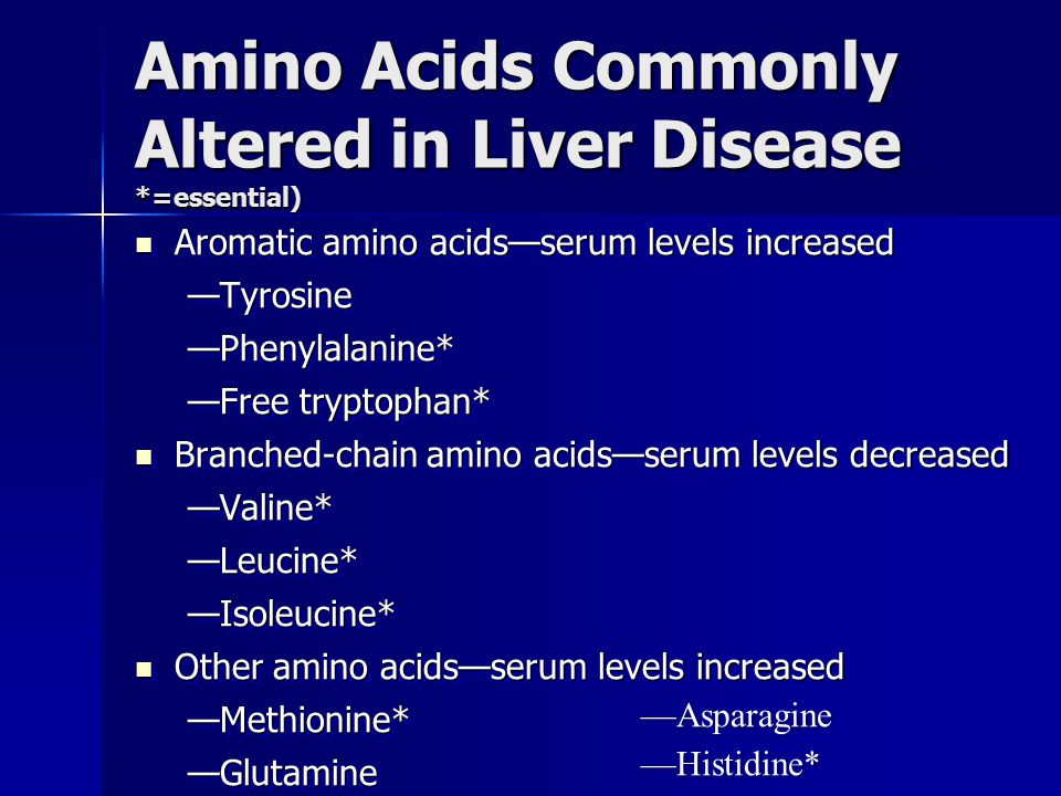 Amino Acids Commonly Altered in Liver Disease *=essential)