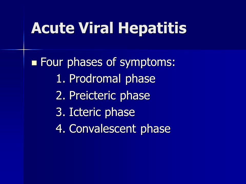 Acute Viral Hepatitis Four phases of symptoms: 1. Prodromal phase