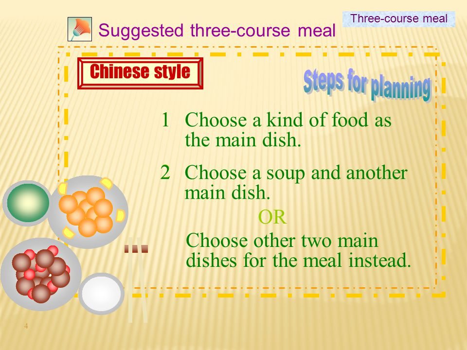 Steps for planning Choose a kind of food as the main dish.