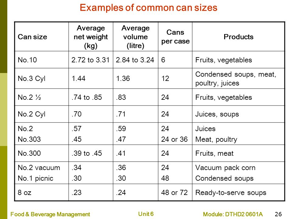 Examples of common can sizes