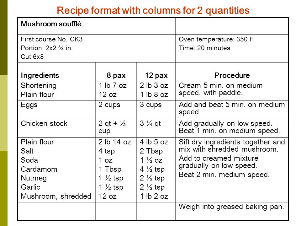 Recipe format with columns for 2 quantities