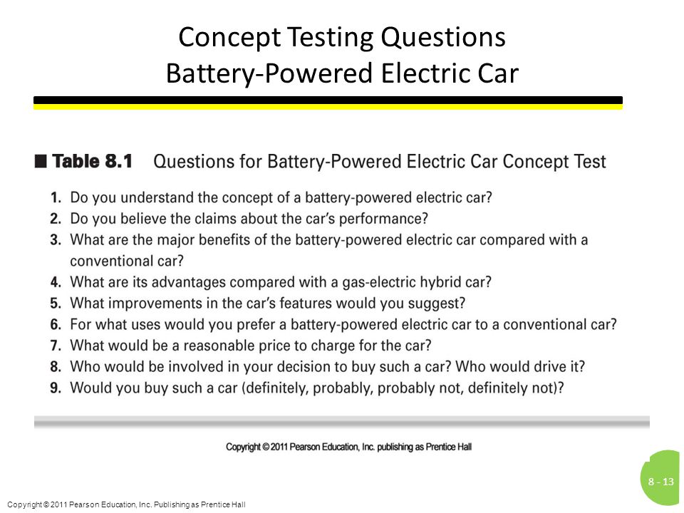 Concept Testing Questions Battery-Powered Electric Car