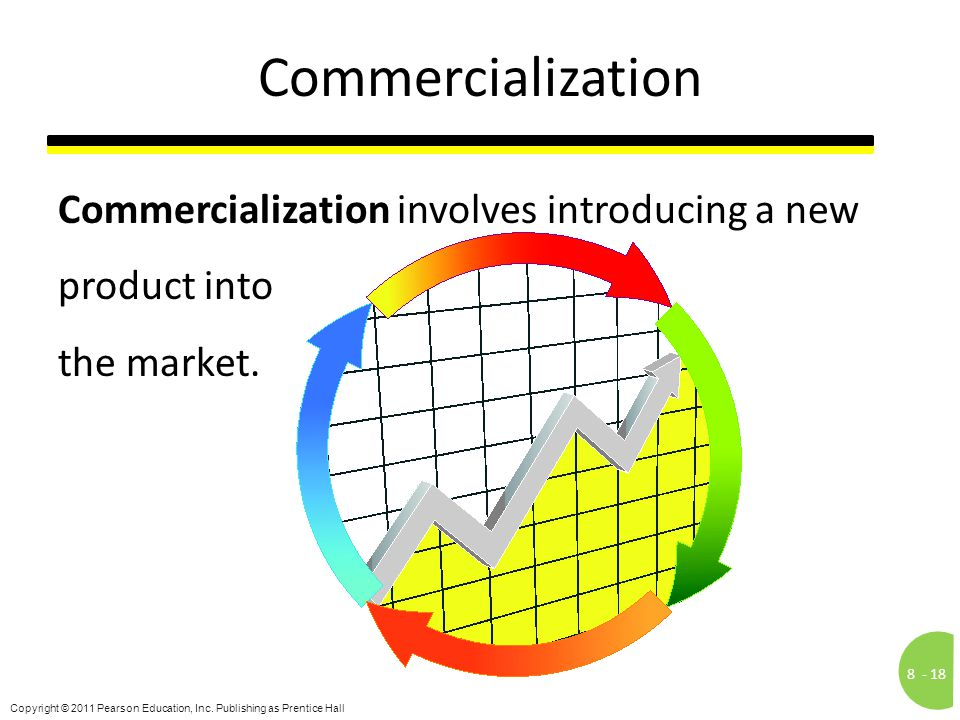 Commercialization Commercialization involves introducing a new product into the market.