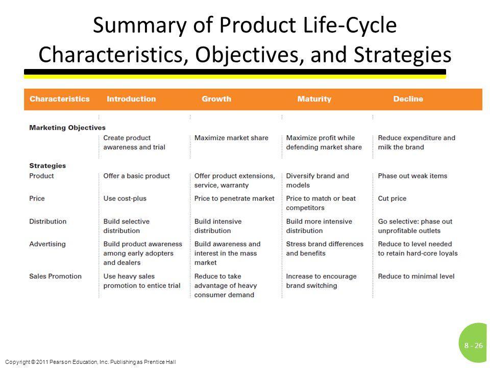 summary of product characteristics