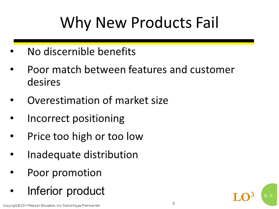 Why New Products Fail LO3 No discernible benefits