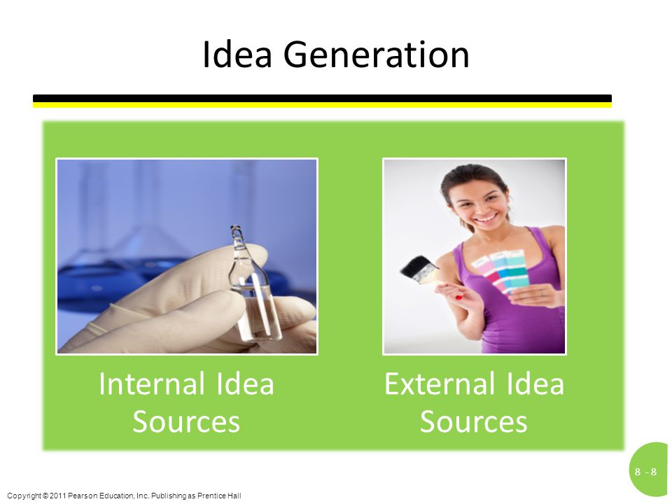 Idea Generation Internal Idea Sources External Idea Sources