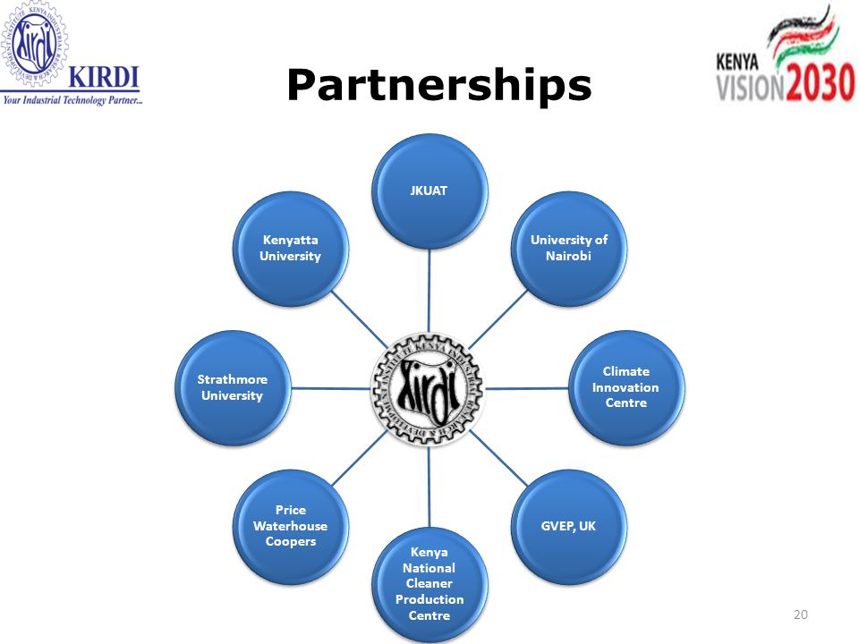 Partnerships JKUAT University of Nairobi Climate Innovation Centre