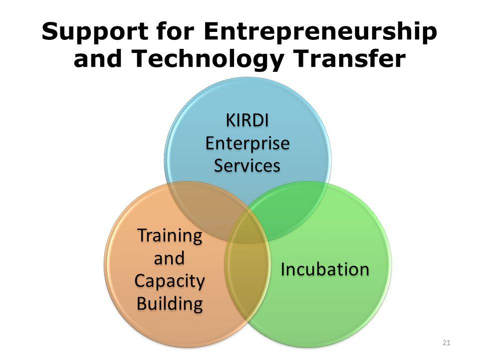 Support for Entrepreneurship and Technology Transfer