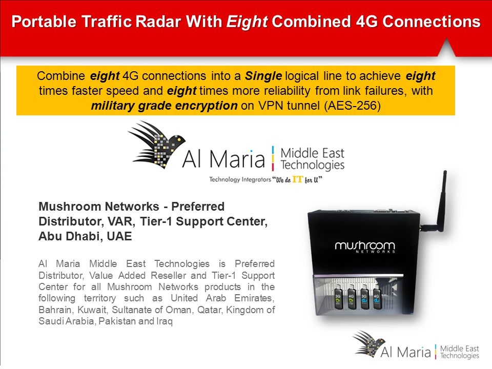 Portable Traffic Radar With Eight Combined 4G Connections
