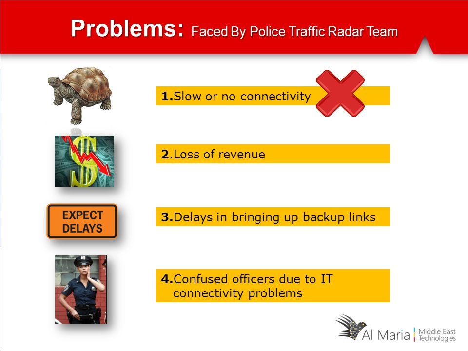 Problems: Faced By Police Traffic Radar Team