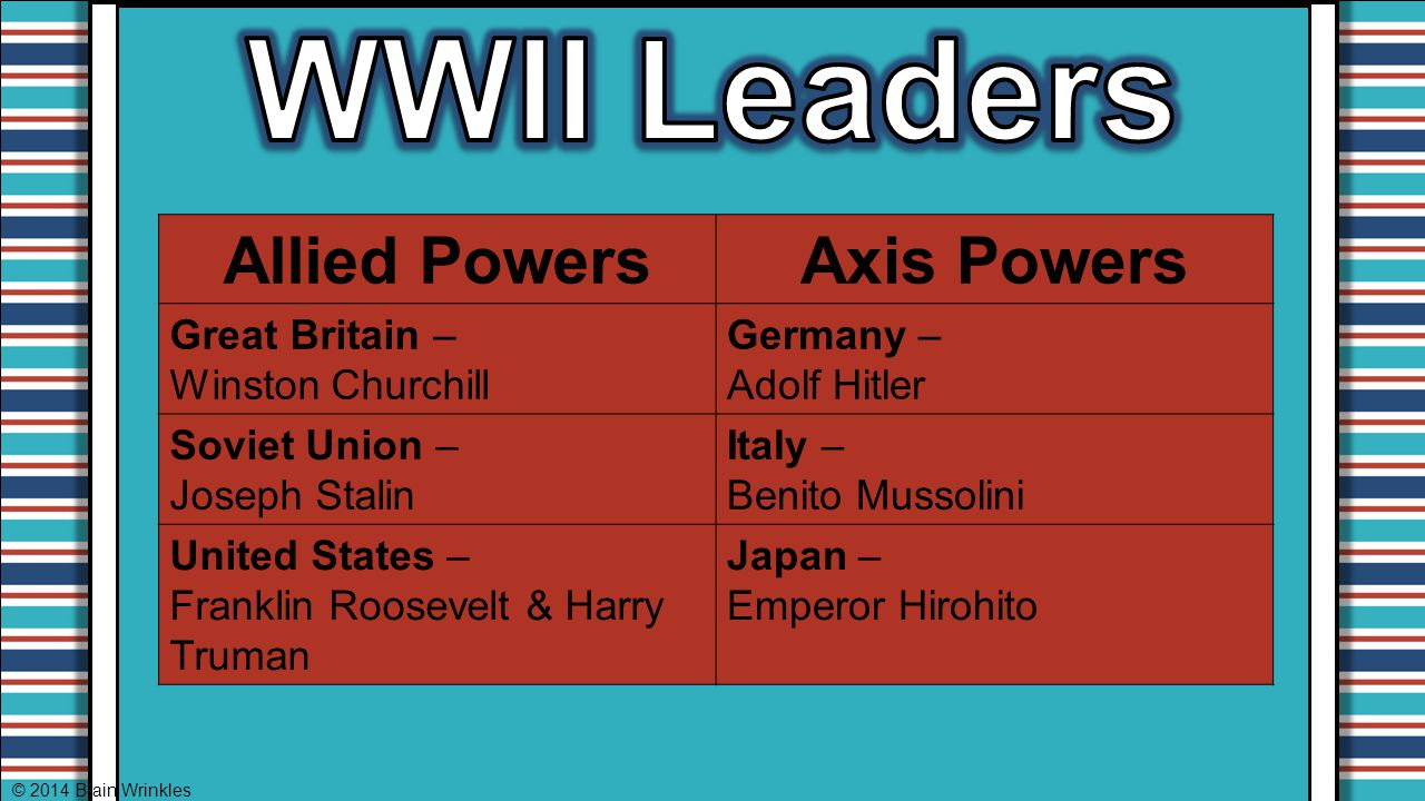 WWII Leaders Allied Powers Axis Powers Great Britain –