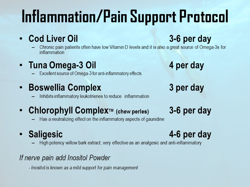 Inflammation/Pain Support Protocol