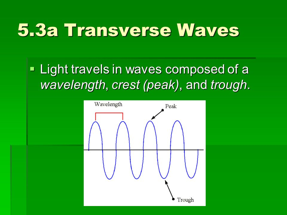 5.3a Transverse Waves Light travels in waves composed of a wavelength, crest (peak), and trough.
