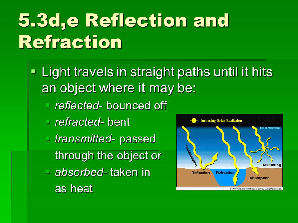 5.3d,e Reflection and Refraction